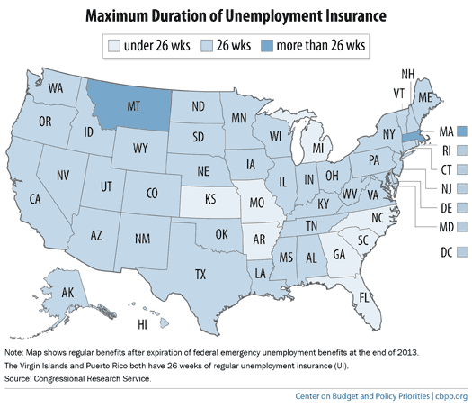 CBPP unemployment insurance duration by state
