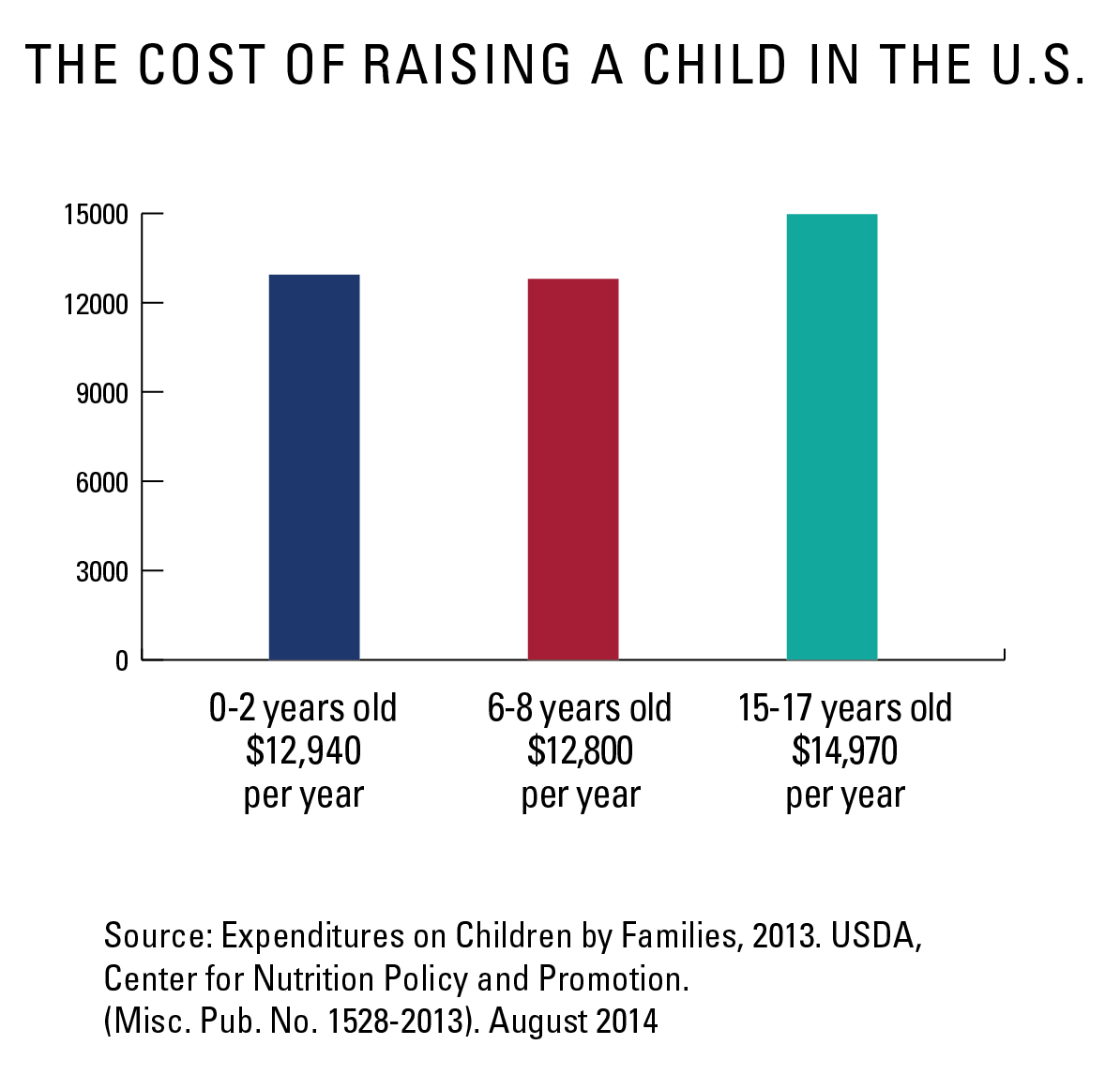 how much does private preschool cost how child care is the economy s driver the fiscal 424