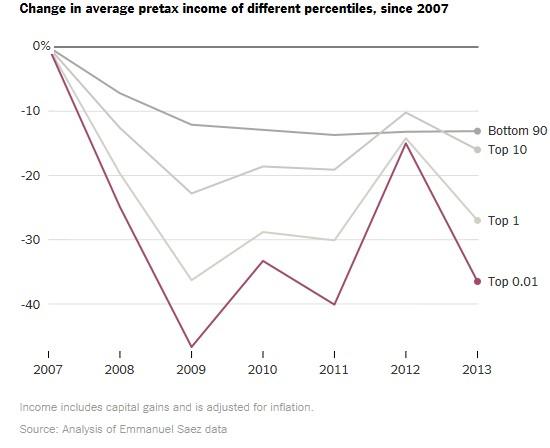 Average Pretax Income