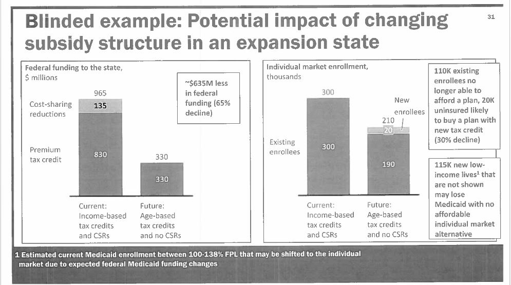 Medicaid Expansion State