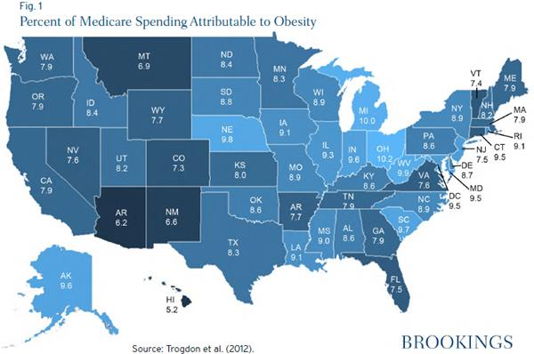 How the Obesity Epidemic Drains Medicare and Medicaid ...