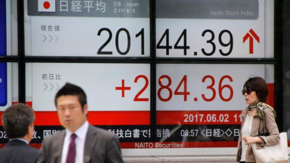 Wall St slides as investors weigh bank results, global risks