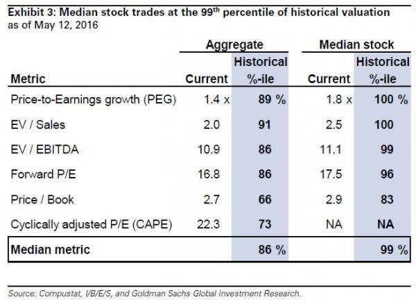 Media Stock Trades