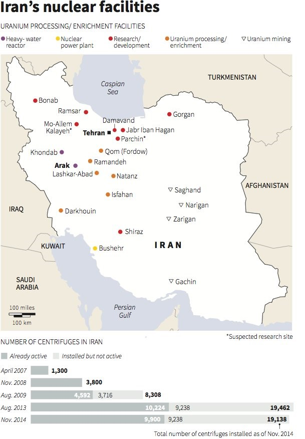 Iran nuclear facilities chart